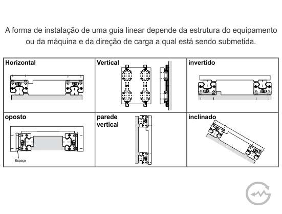 Guia linear